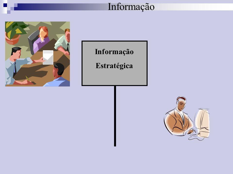 Informação Informação Estratégica