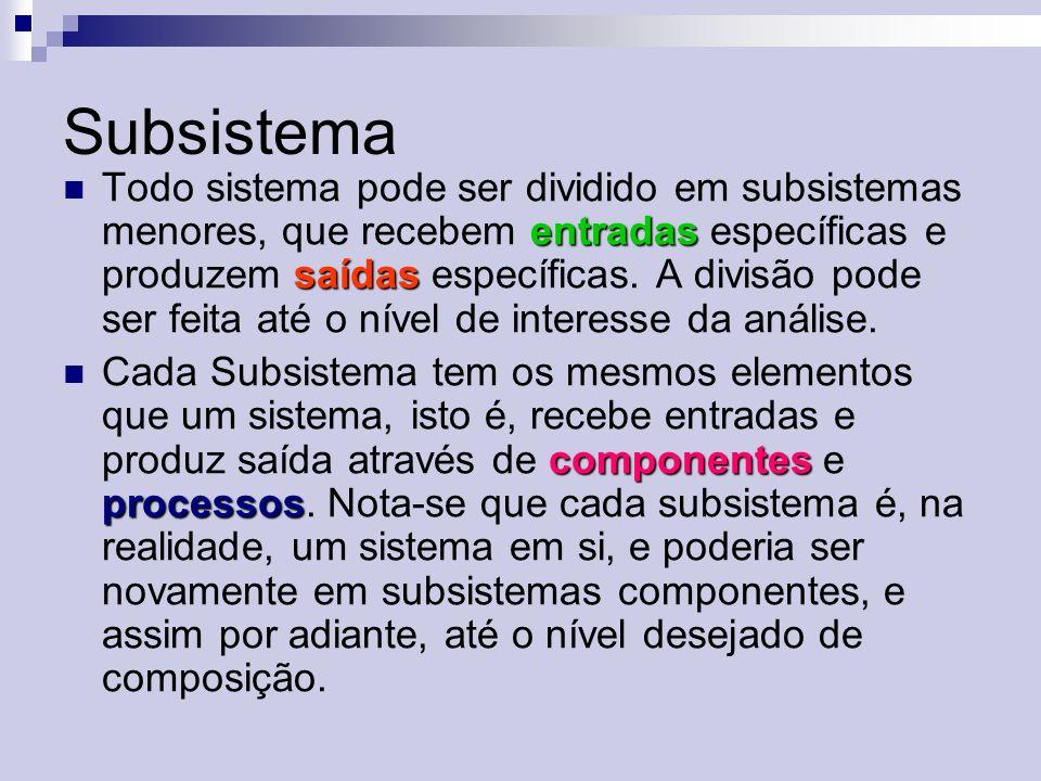 Subsistema
