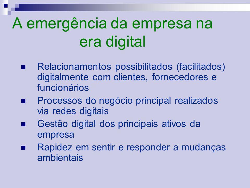 A emergência da empresa na era digital