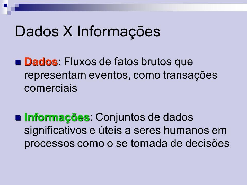 Dados X Informações Dados: Fluxos de fatos brutos que representam eventos, como transações comerciais.