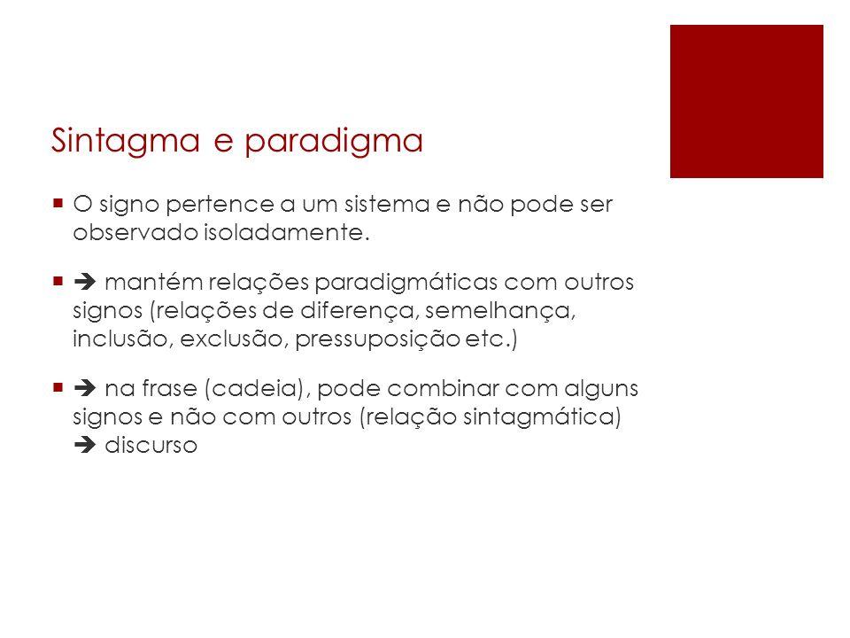 Sintagma e paradigmaO signo pertence a um sistema e não pode ser observado isoladamente.