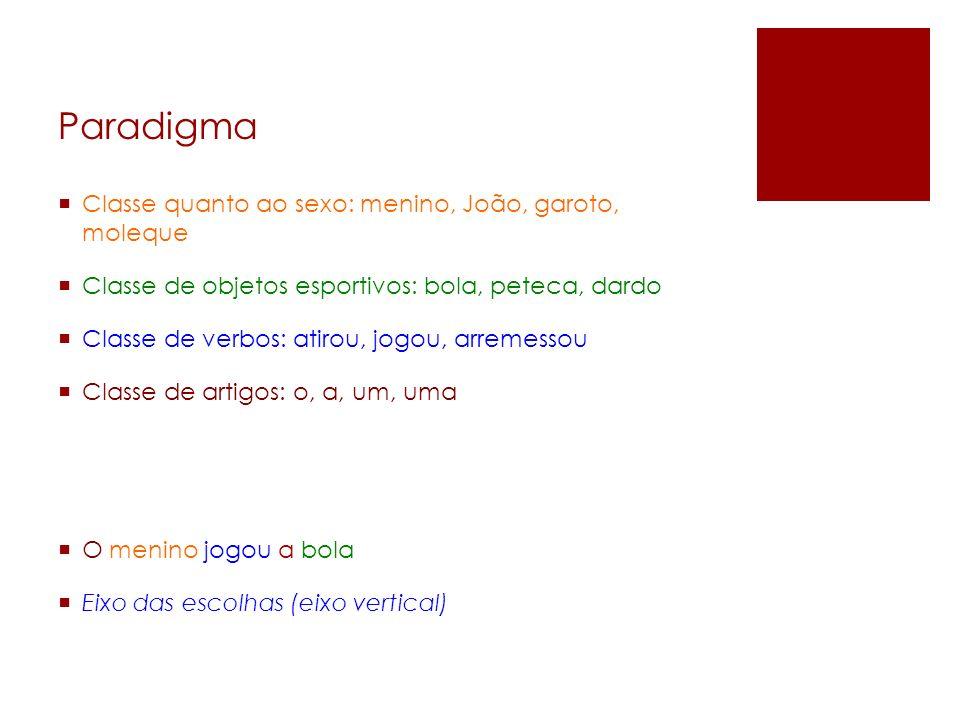 Paradigma Classe quanto ao sexo: menino, João, garoto, moleque