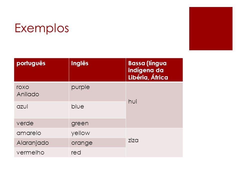 Exemplos português Inglês Bassa (língua indígena da Libéria, África