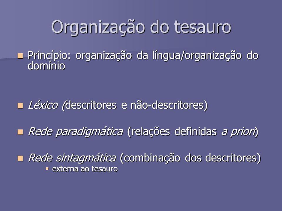 Organização do tesauro