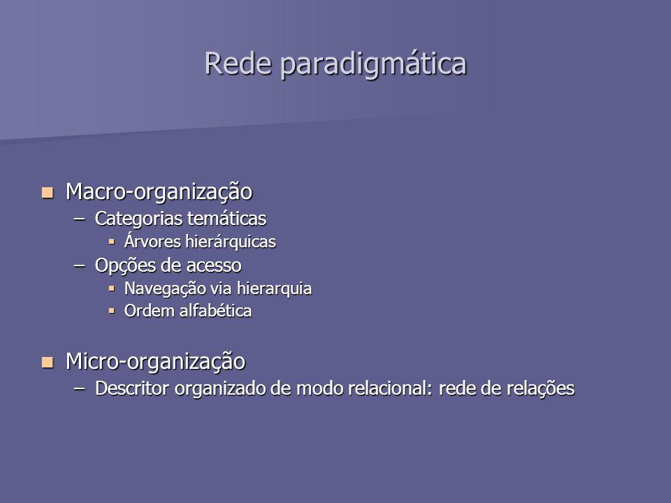 Rede paradigmática Macro-organização Micro-organização