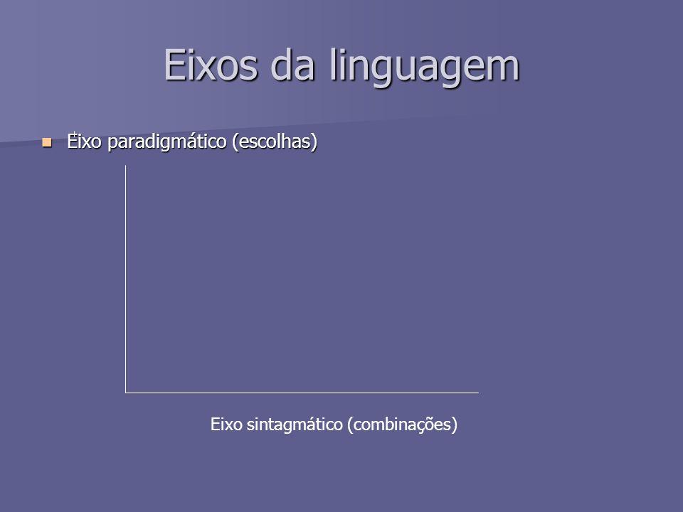 Eixos da linguagem Eixo paradigmático (escolhas)