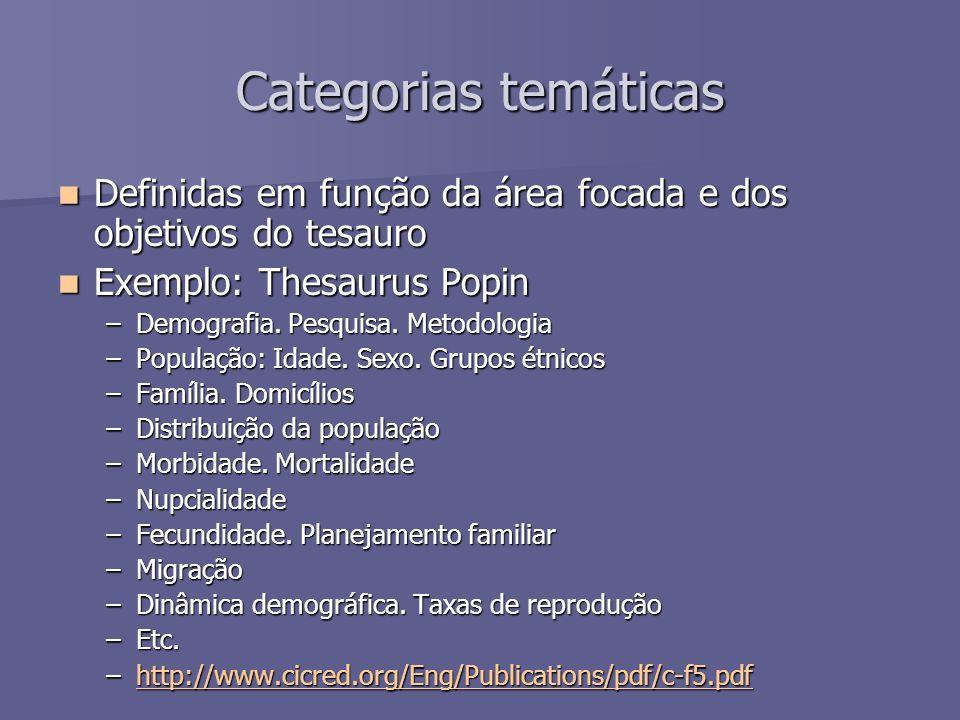 Categorias temáticas Definidas em função da área focada e dos objetivos do tesauro. Exemplo: Thesaurus Popin.