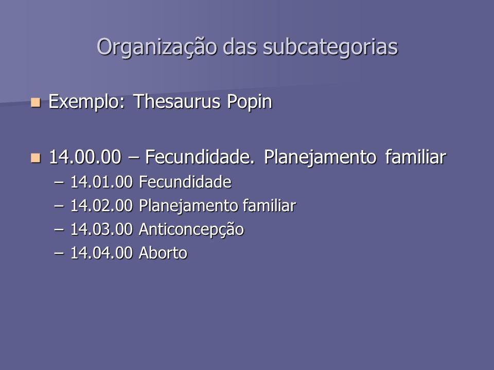 Organização das subcategorias