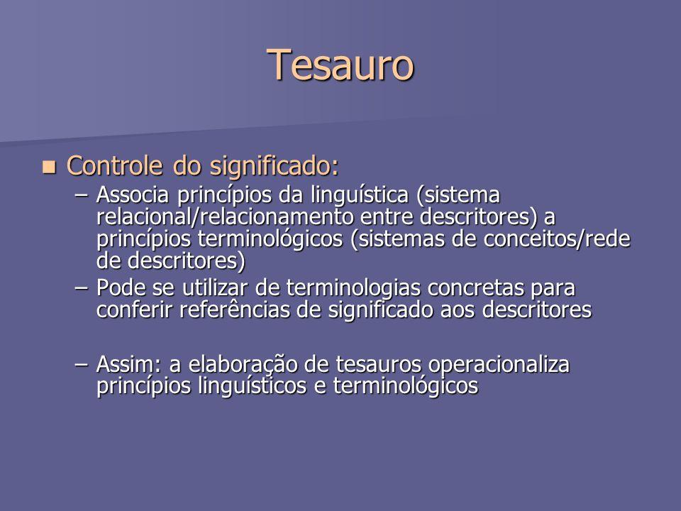 Tesauro Controle do significado: