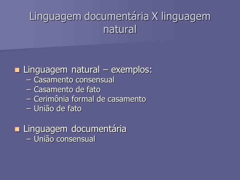 Linguagem documentária X linguagem natural