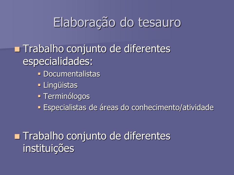 Elaboração do tesauro Trabalho conjunto de diferentes especialidades: