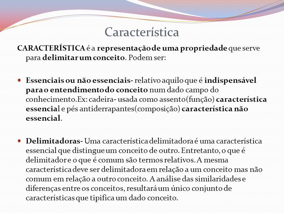 Característica CARACTERÍSTICA é a representação de uma propriedade que serve para delimitar um conceito. Podem ser: