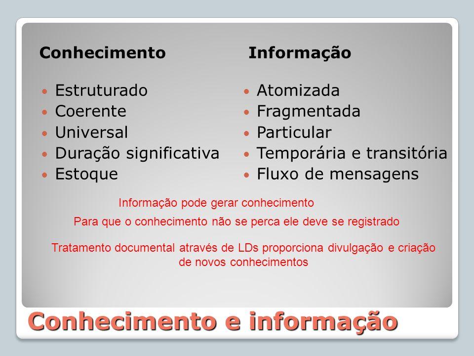 Conhecimento e informação
