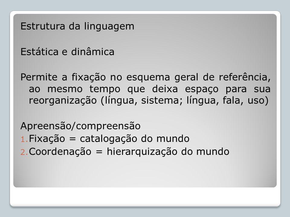 Estrutura da linguagem