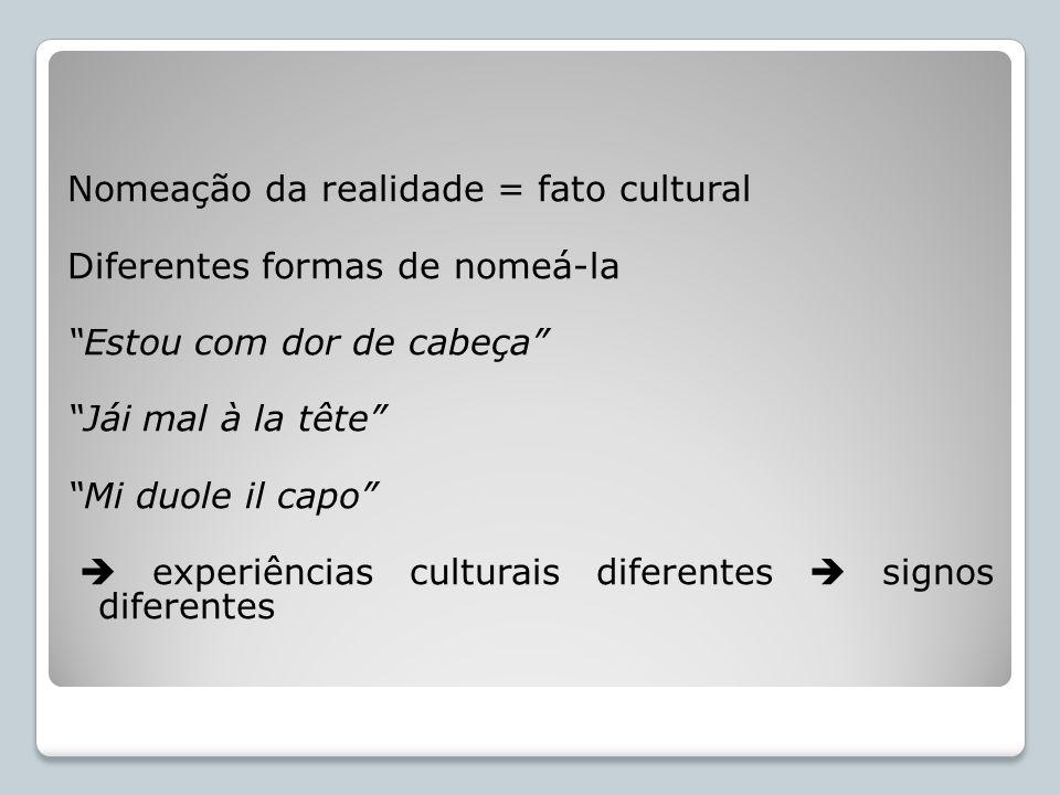 Nomeação da realidade = fato cultural Diferentes formas de nomeá-la Estou com dor de cabeça Jái mal à la tête Mi duole il capo  experiências culturais diferentes  signos diferentes