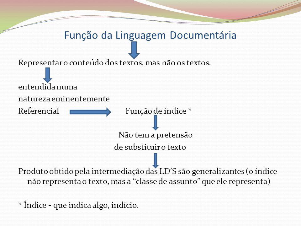 Função da Linguagem Documentária