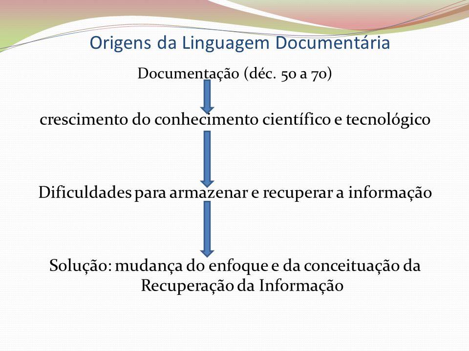 Origens da Linguagem Documentária