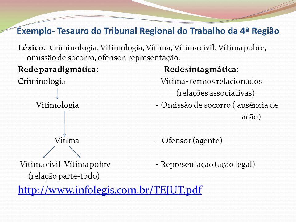 Exemplo- Tesauro do Tribunal Regional do Trabalho da 4ª Região