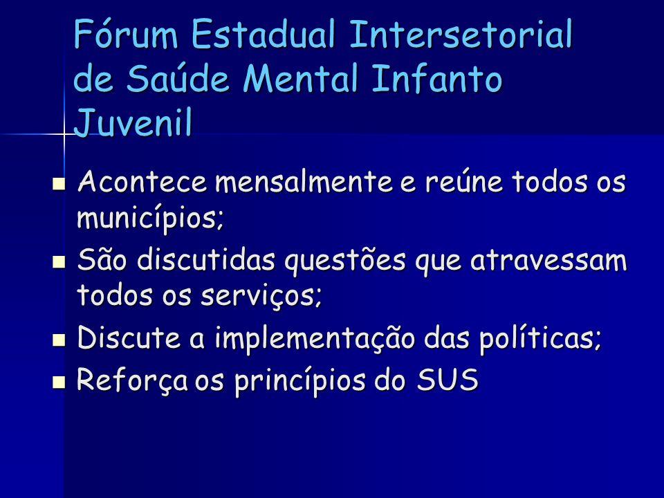 Fórum Estadual Intersetorial de Saúde Mental Infanto Juvenil
