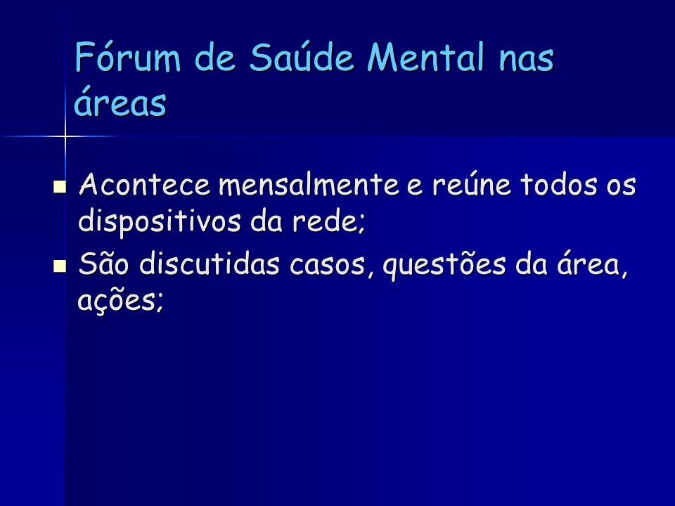 Fórum de Saúde Mental nas áreas