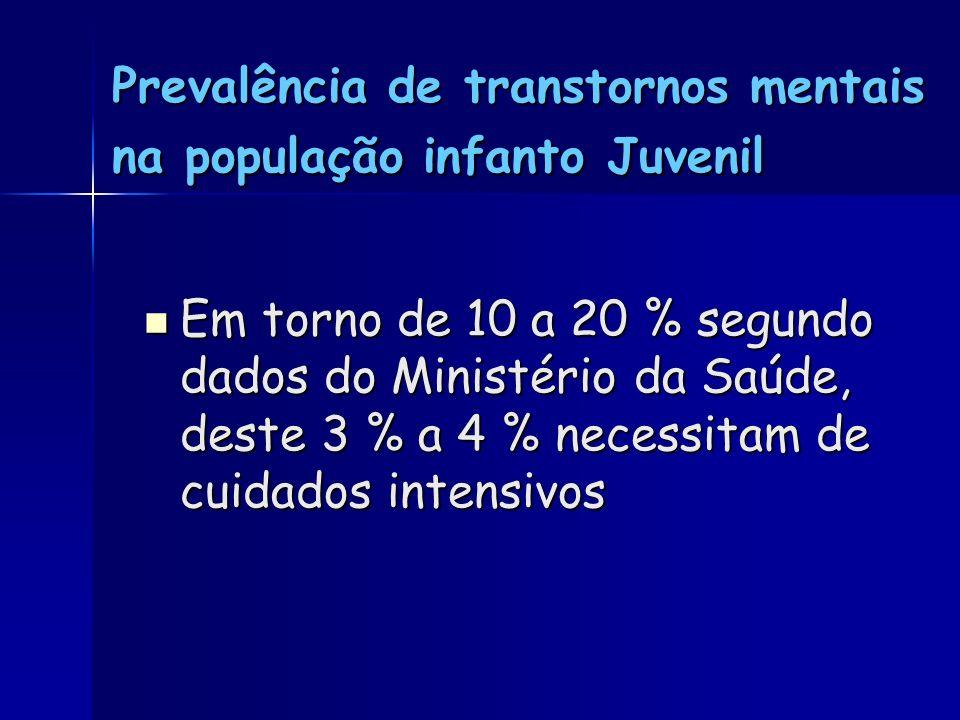 Prevalência de transtornos mentais na população infanto Juvenil