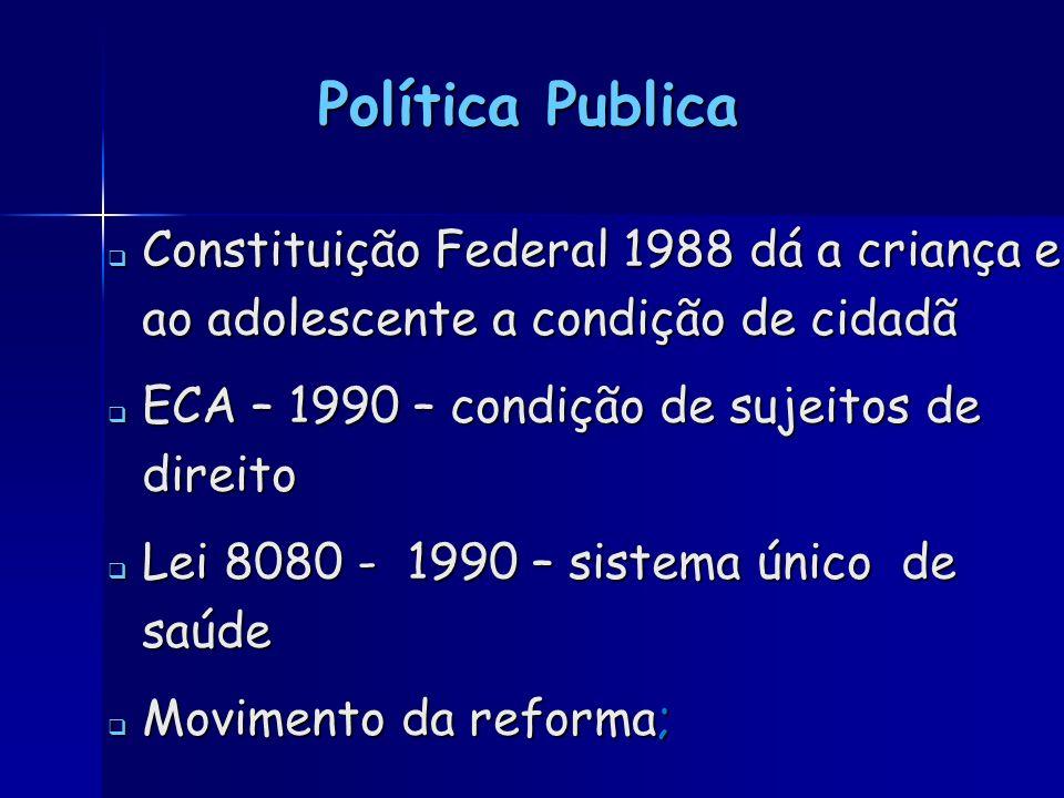 Política Publica Constituição Federal 1988 dá a criança e ao adolescente a condição de cidadã. ECA – 1990 – condição de sujeitos de direito.