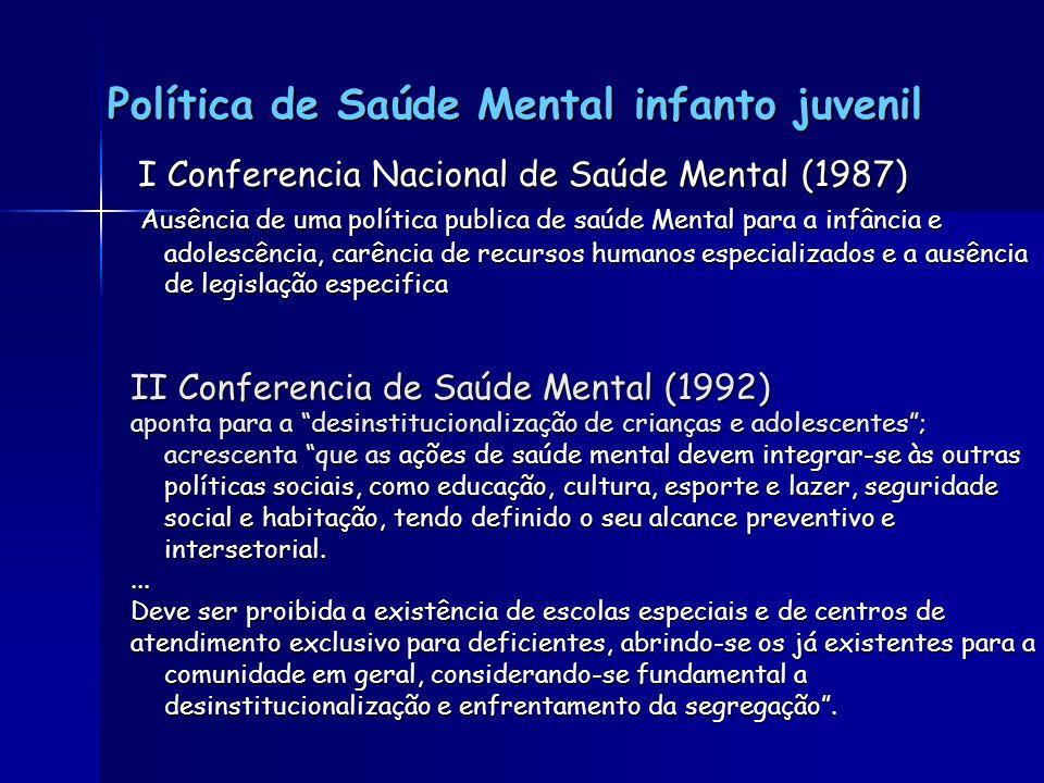 Política de Saúde Mental infanto juvenil