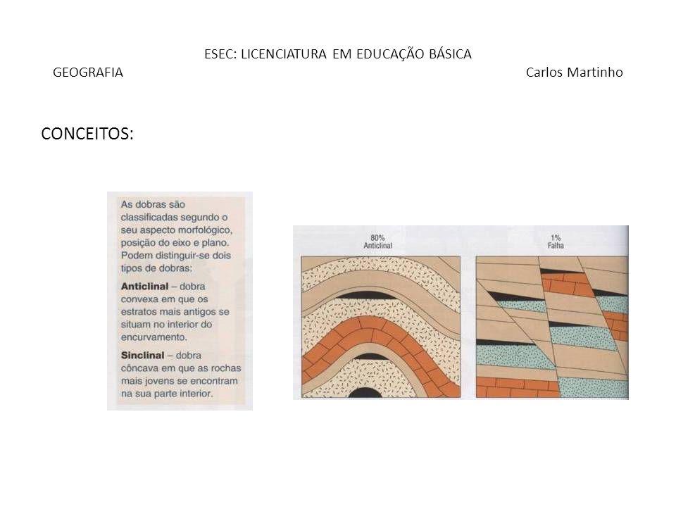 ESEC: LICENCIATURA EM EDUCAÇÃO BÁSICA GEOGRAFIA Carlos Martinho