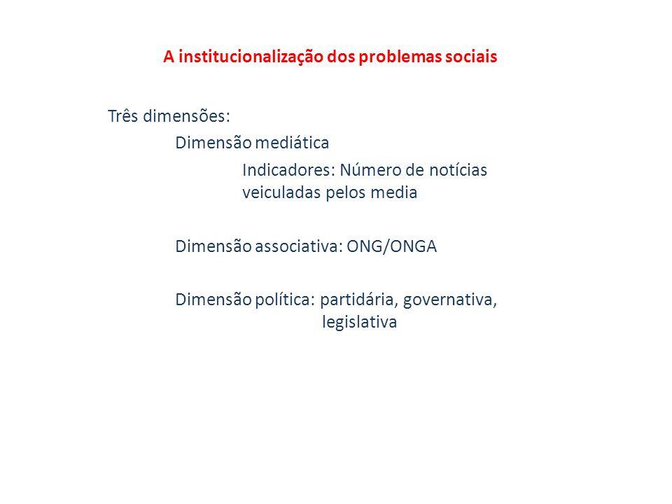 A institucionalização dos problemas sociais