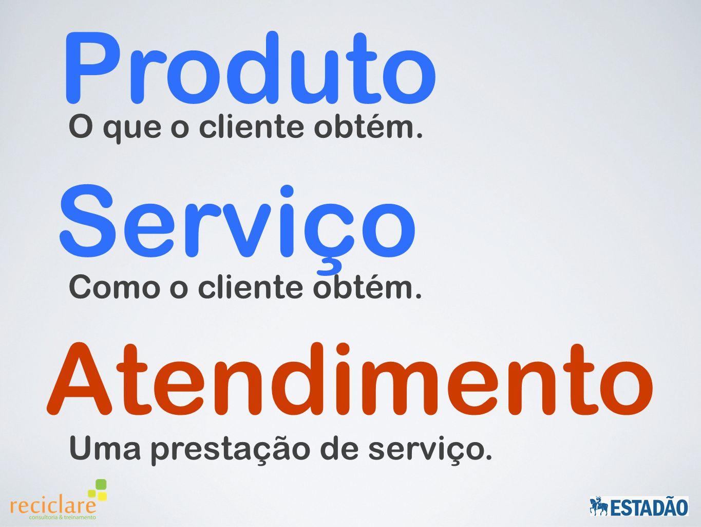 Produto Serviço Atendimento O que o cliente obtém.