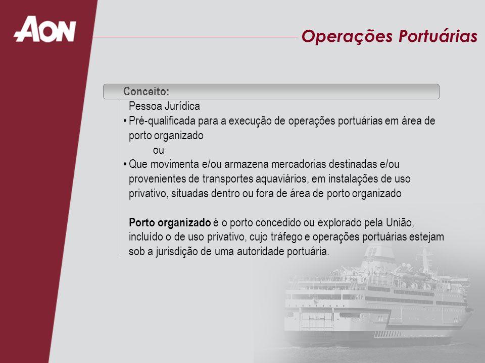 Operações Portuárias Conceito: Pessoa Jurídica