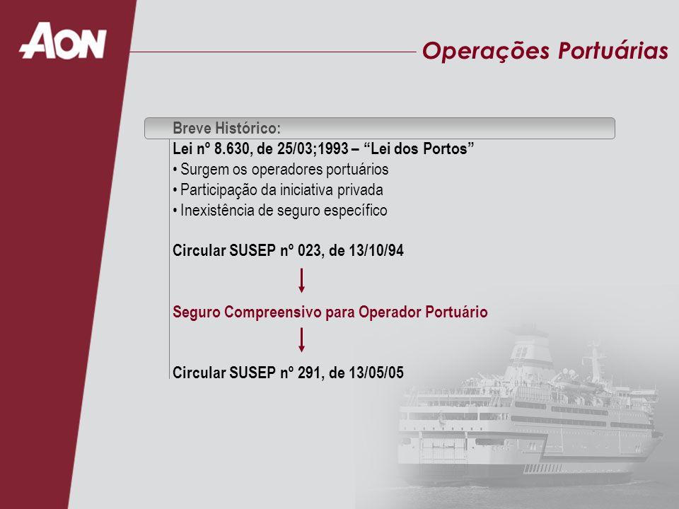 Operações Portuárias Breve Histórico: