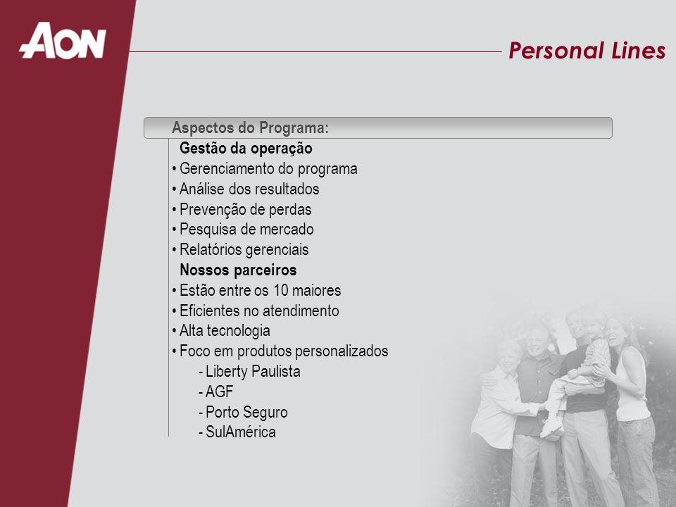 Personal Lines Aspectos do Programa: Gestão da operação