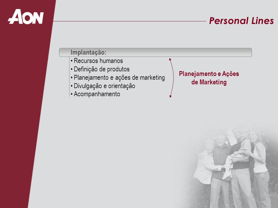 Planejamento e Ações de Marketing