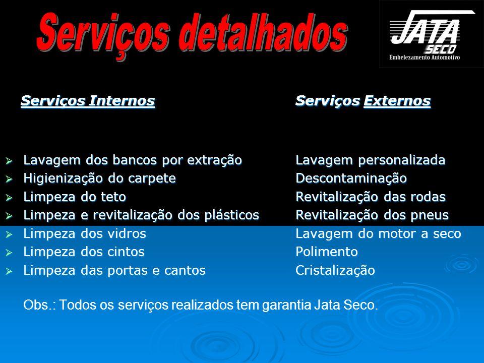 Serviços detalhados Serviços Internos Serviços Externos