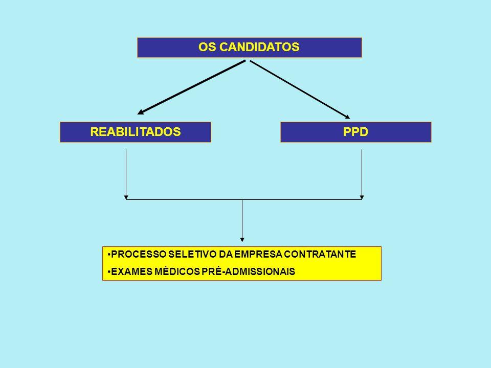 OS CANDIDATOS REABILITADOS PPD