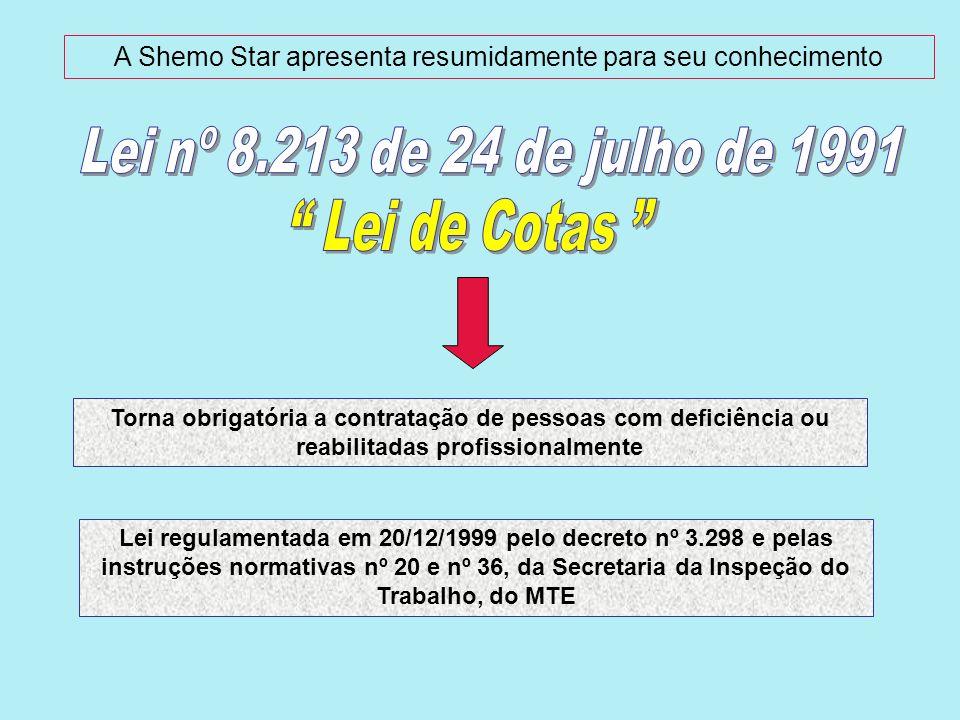 A Shemo Star apresenta resumidamente para seu conhecimento