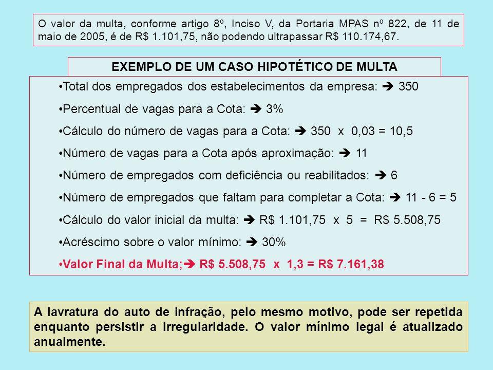 EXEMPLO DE UM CASO HIPOTÉTICO DE MULTA