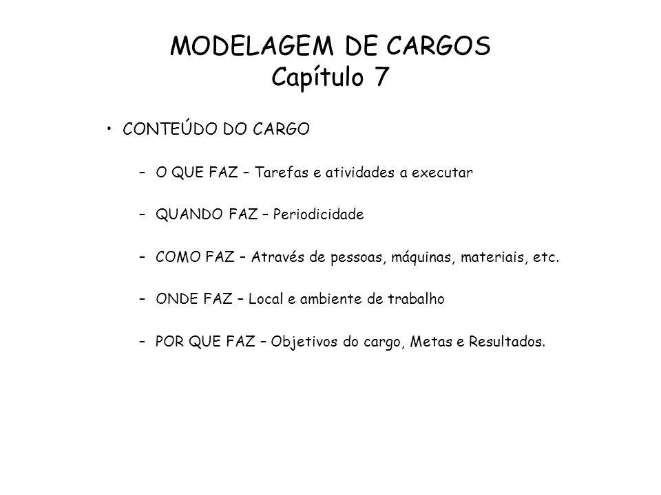 MODELAGEM DE CARGOS Capítulo 7