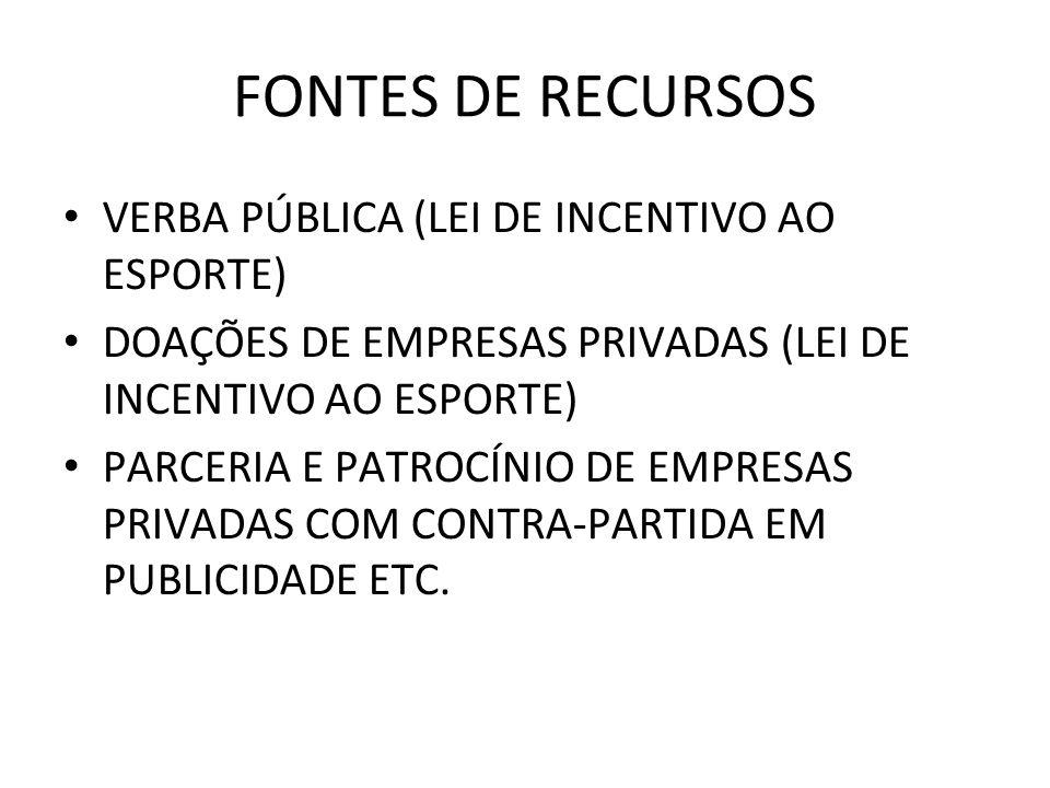 FONTES DE RECURSOS VERBA PÚBLICA (LEI DE INCENTIVO AO ESPORTE)