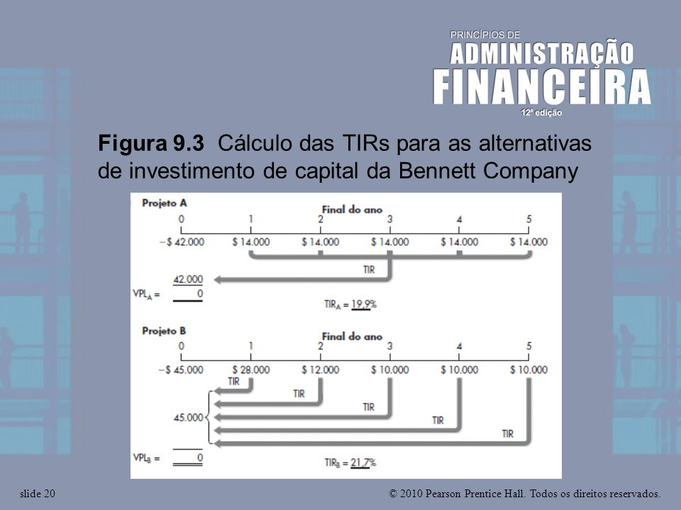 Figura 9.3 Cálculo das TIRs para as alternativas de investimento de capital da Bennett Company