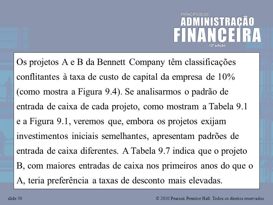 Os projetos A e B da Bennett Company têm classificações conflitantes à taxa de custo de capital da empresa de 10% (como mostra a Figura 9.4).