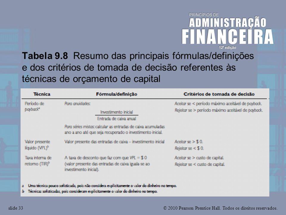 Tabela 9.8 Resumo das principais fórmulas/definições e dos critérios de tomada de decisão referentes às técnicas de orçamento de capital
