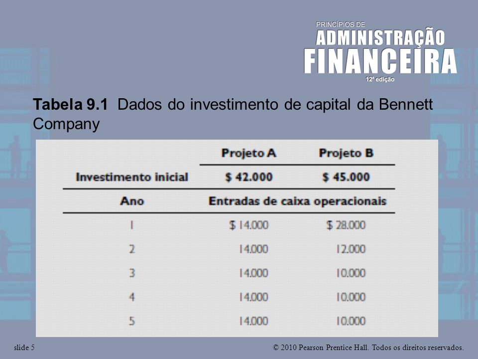Tabela 9.1 Dados do investimento de capital da Bennett Company