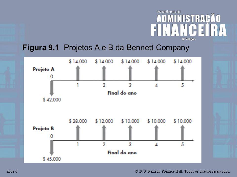 Figura 9.1 Projetos A e B da Bennett Company