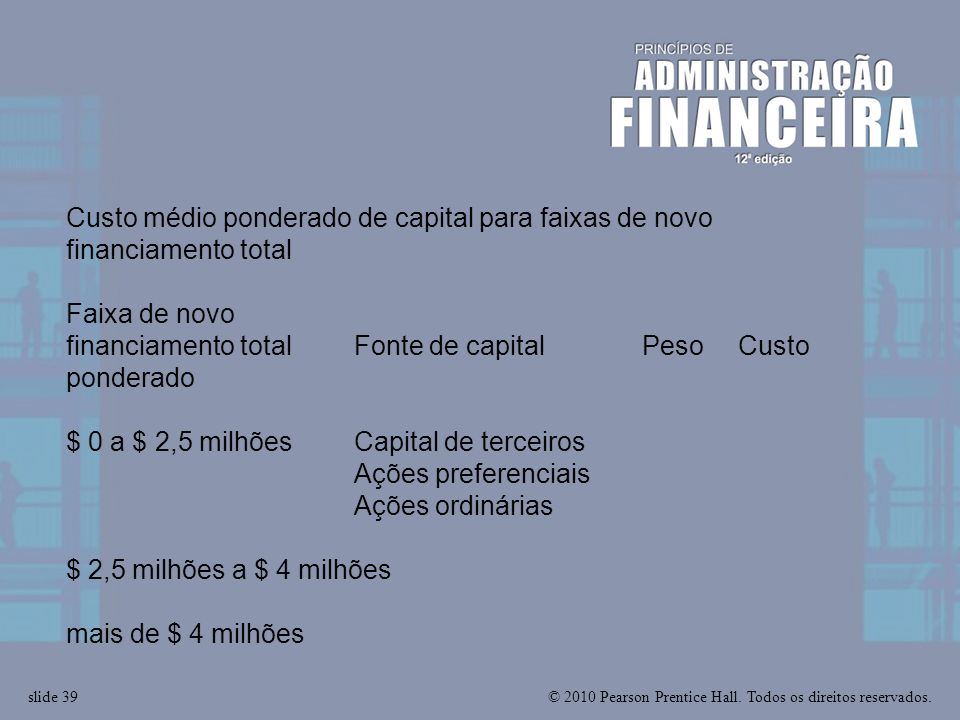 Custo médio ponderado de capital para faixas de novo financiamento total