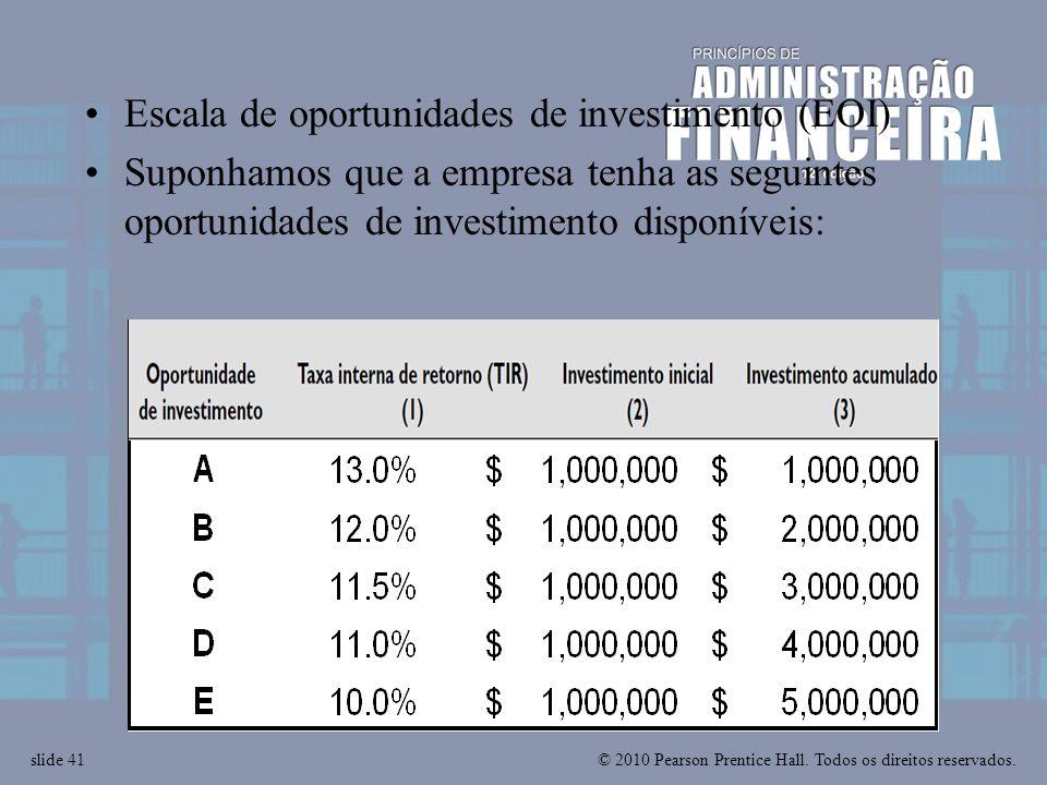 Escala de oportunidades de investimento (EOI)