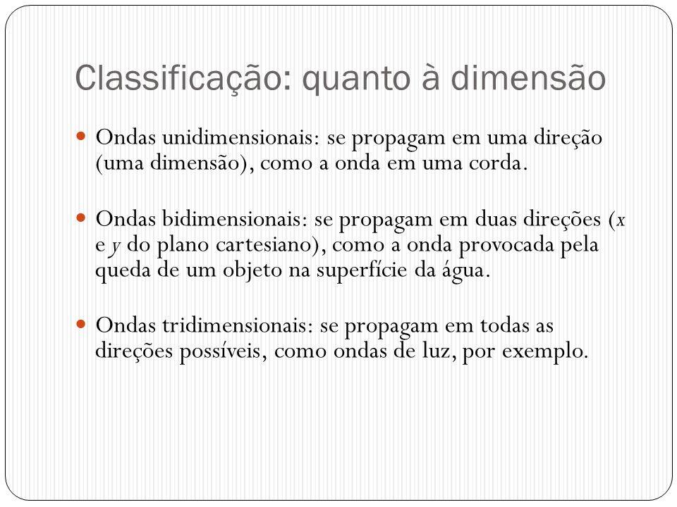 Classificação: quanto à dimensão