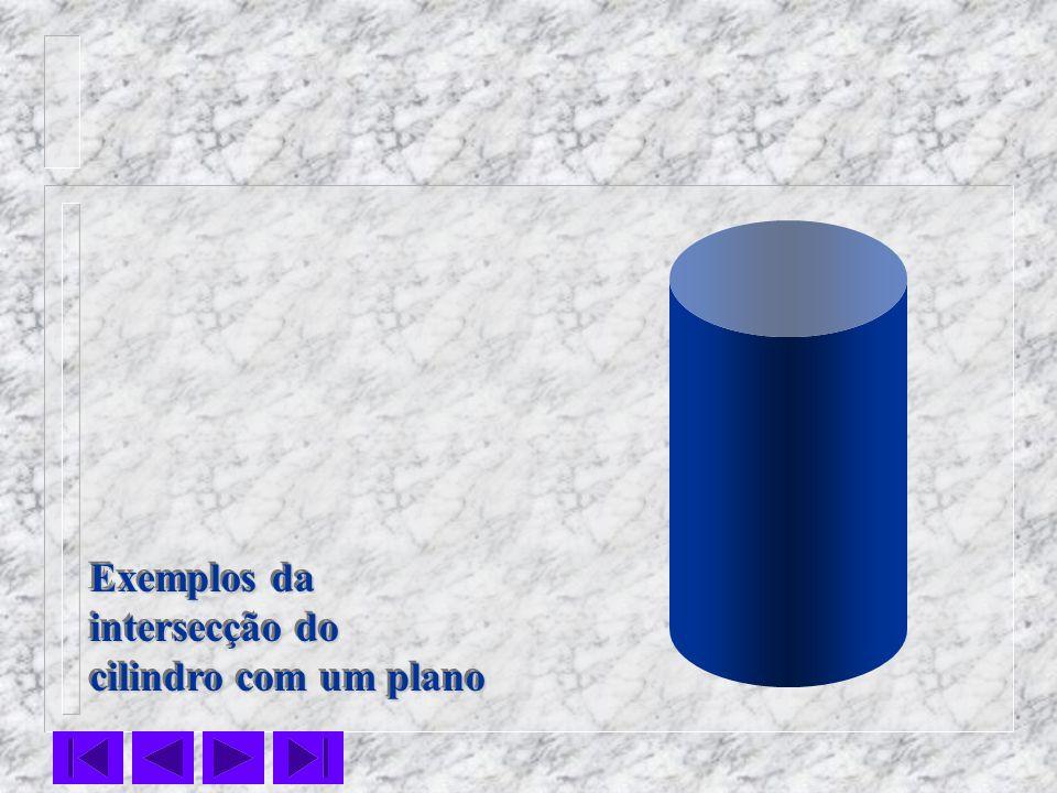 Exemplos da intersecção do cilindro com um plano