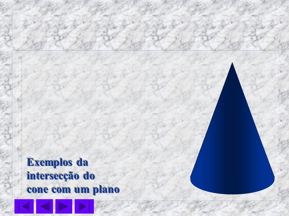 Exemplos da intersecção do cone com um plano